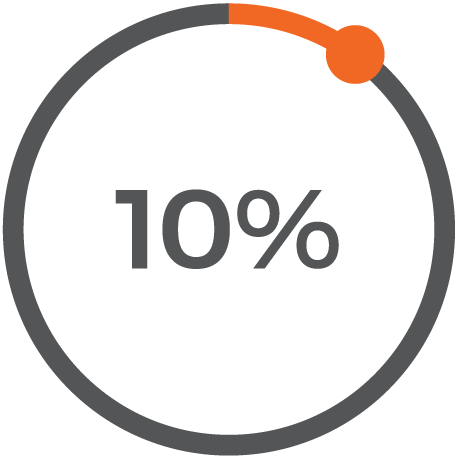 10% Savings with Value Engineering
